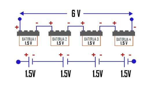 Serijski spoj baterija