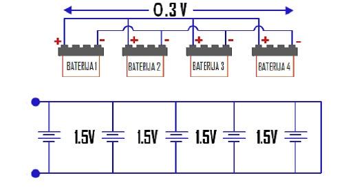 paralelni spoj baterija